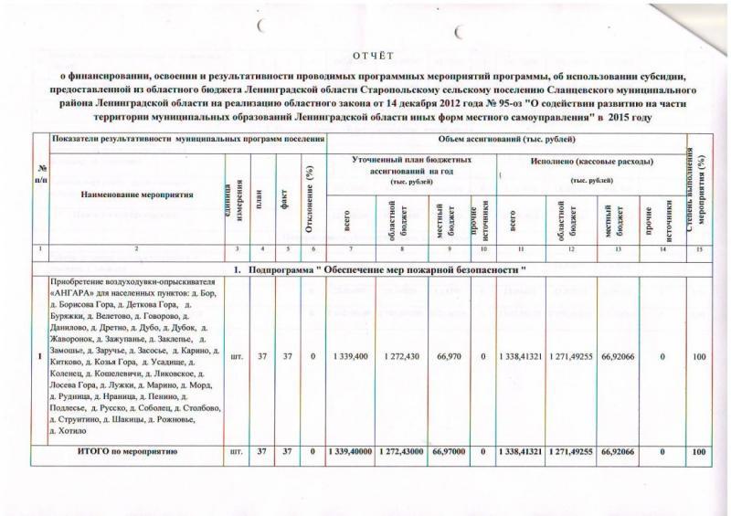 отчет стр.1_1
